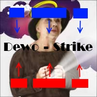 Dewo-Strike